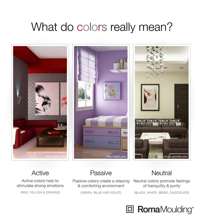 What Do Colors Really Mean? | FastFrame of LoDo - Expert Picture Framing